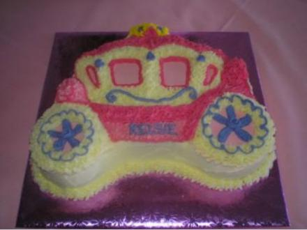 Ezy Kids Parties - Birthday Cakes